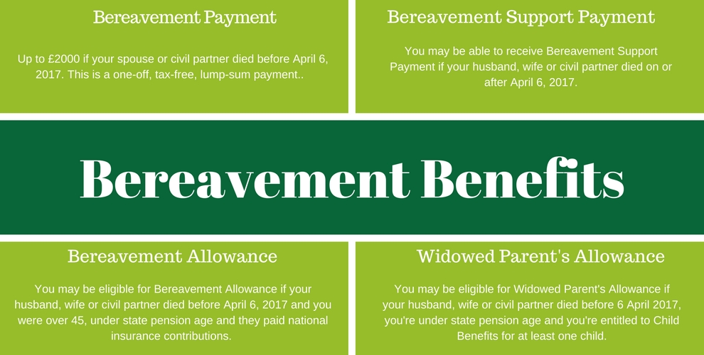 Bereavement - Elderly Benefits